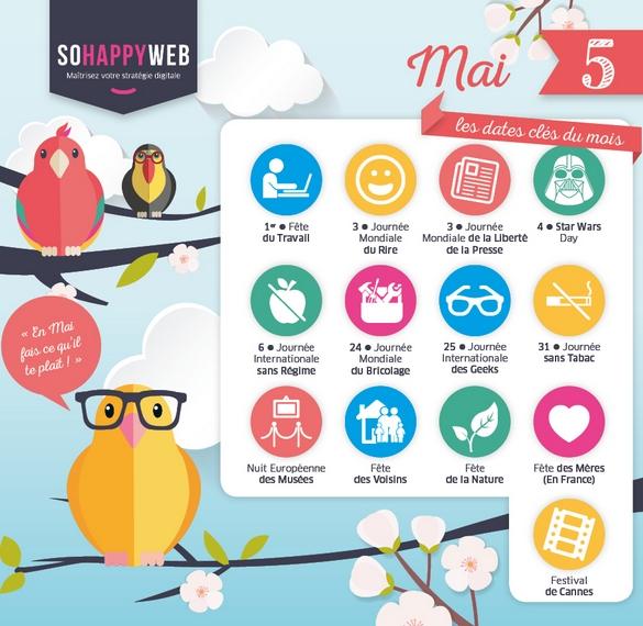 En mai, fais ce qu'il te plait - Agence So Happy Web