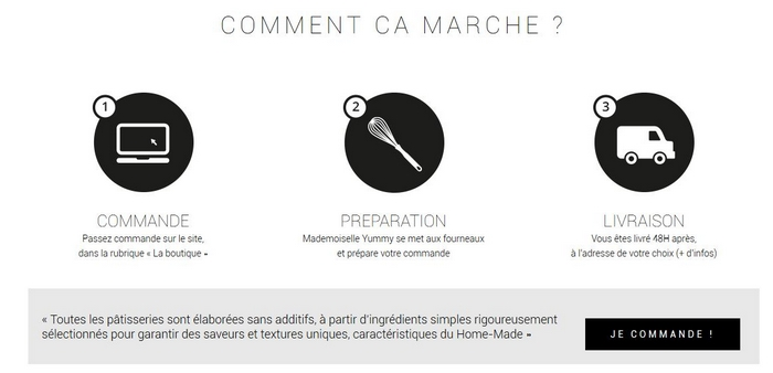 mademoiselle_yummy_comment_ca_marche