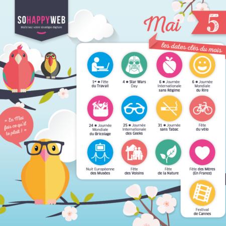 calendrier édito mai pour les réseaux sociaux