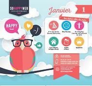 Calendrier éditorial du mois de janvier de l'agence SO HAPPY WEB